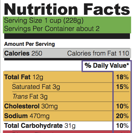 Image courtesy of the Food and Drug Administration (FDA).