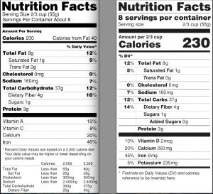 Old (left) vs. proposed new (right) food labels. Images courtesy of the U.S. Food and Drug Administration (FDA).